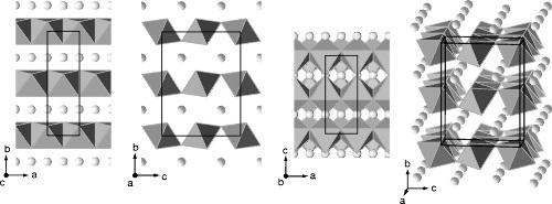 Structure cristalline de la post-pérovskite MgSiO3