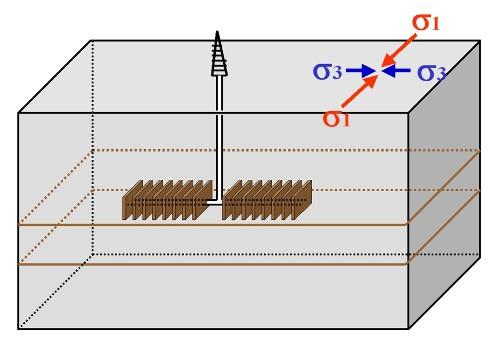 Schéma théorique de la fracturation hydraulique induite avec 2 forages de sens opposés à partir d'un même puits