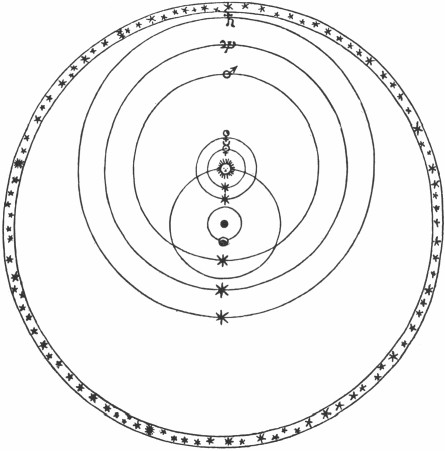 Le système géo-héliocentrique de Tycho Brahé