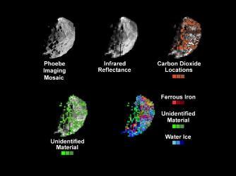 Carte de répartition d'H2O solide, de CO2 solide, d'oxyde de fer et d'une substance non identifiée à la surface de Phoebé