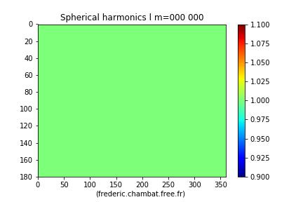 L'harmonique sphérique Y00