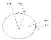 Détermination de la forme de la Terre par les mesures géodésiques