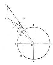 Force centrifuge révélée par Huygens