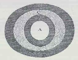 La Terre aplatie de Burnet, structurée à partir d'un chaos originel fluide