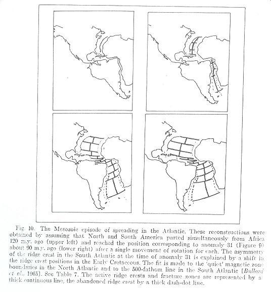 Reconstruction selon Le Pichon de l'ouverture de l'océan Atlantique