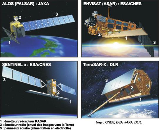 Quelques-uns des satellites utilisés en InSAR