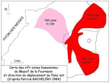 Les rift-zones hawaïiennes du Massif de la Fournaise (La Réunion)