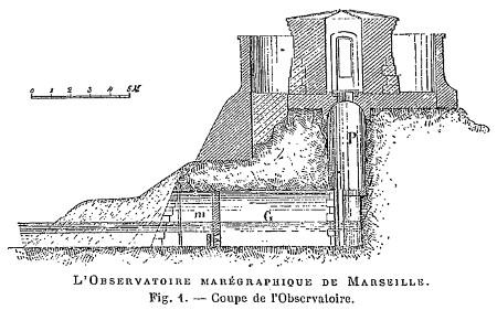 La station marégraphique de Marseille, vue en coupe