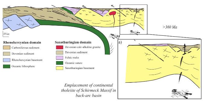 Ouverture d'un bassin arrière-arc et volcanisme tholéiitique de Schirmeck
