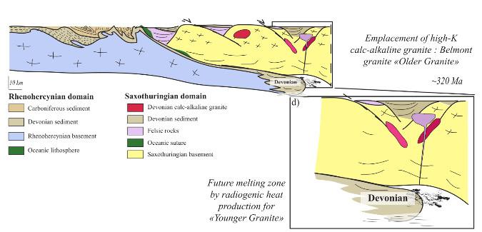 """Collision et mise en place des granites """"anciens""""(Fouday, Belmont): granites calco-alcalins potassiques"""