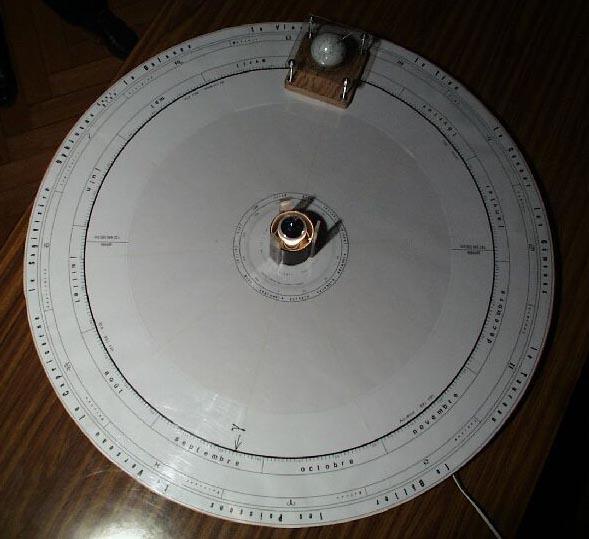 Le plan de l'écliptique