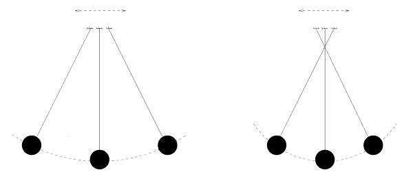 Oscillation propre – oscillation forcée
