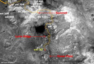 Carte du trajet de Spirit effectué jusqu'au sol 742 (02/02/2006)