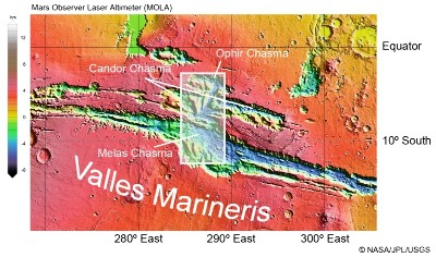 Localisation de Melas, Candor et Ophir Chasma, dans Valles Marineris, Mars