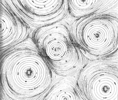 Illustration du monde selon Descartes dans L'Usage des globes célestes et terrestres et des sphères suivant les différens systèmes du monde