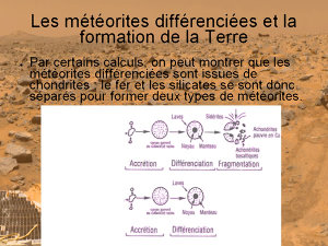 Schéma récapitulatif de la formation des différents types de météorites et des planètes (Mercure, Vénus, Terre, Mars)