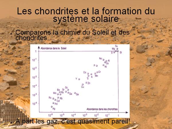 Comparaison entre la chimie du Soleil et celle des chondrites