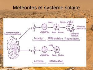Origine des chondrites (à partir de corps non différenciés) et des achondrites (à partir de corps différenciés)