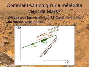Alignement des différentes météorites et des échantillons terrestres et lunaires dans un diagramme δ18O / δ17O