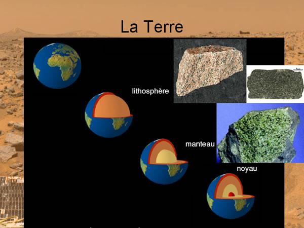 datant des structures d'impact terrestre