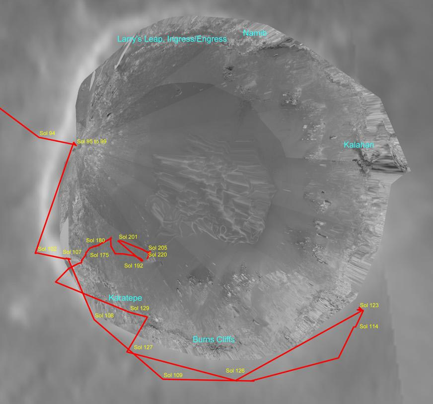 Trajet du rover Oportunity en vue verticale
