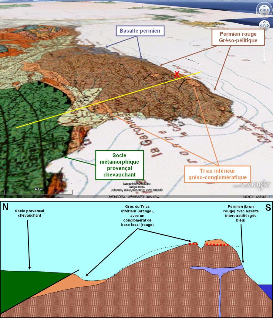 Carte géologique (source BRGM / Google Earth) et coupe géologique très schématique du Cap Garonne (relief très exagéré)