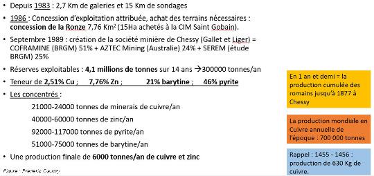 Les potentialités du gisement de Chessy-les-Mines