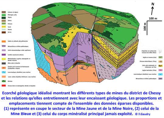Écorché idéalisé du gisement de Chessy-les-Mines