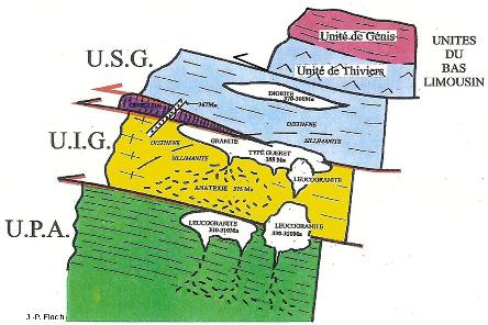 La série métamorphique du Limousin