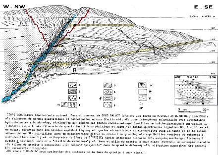 Coupe du gisement de Cros Gallet avec la structure minéralisée (en bleu), la trace de la MCO (en rouge) et les galeries d'accès au filon (en jaune)