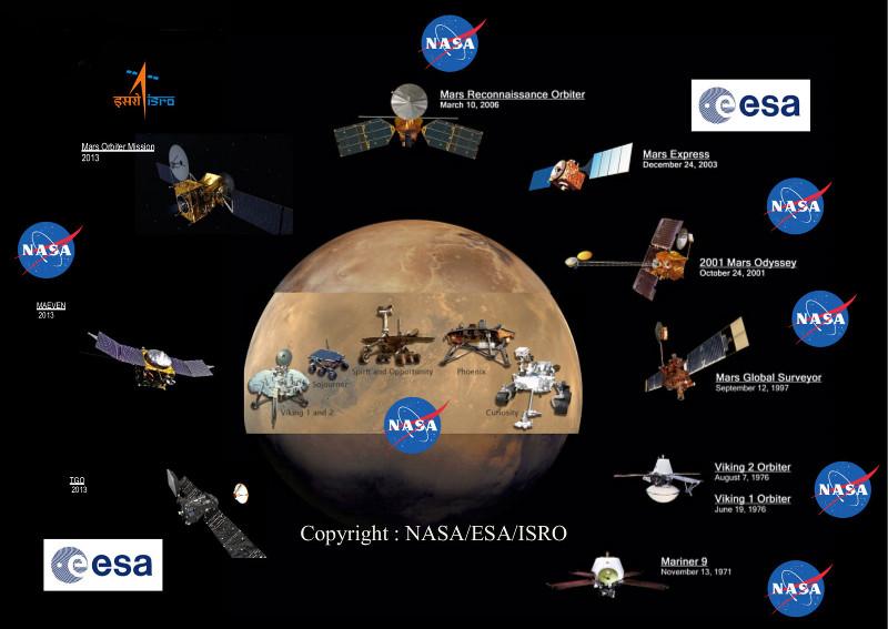 Les missions d'exploration de Mars depuis 47 ans