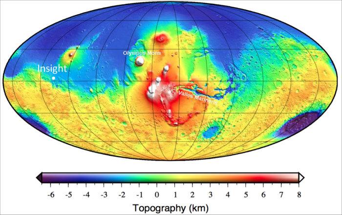 Topographie de la surface de Mars