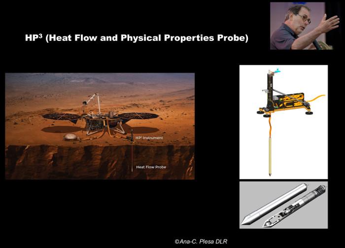 HP3, une «taupe» sur Mars pour mesurer gradient et conductivité thermiques du sous-sol