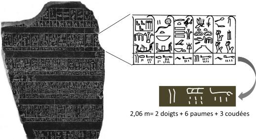 La pierre de Palerme est un registre des hauts faits accomplis par les souverains de l'Ancien Empire