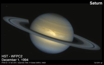 Saturne, photographies montrant une tempête