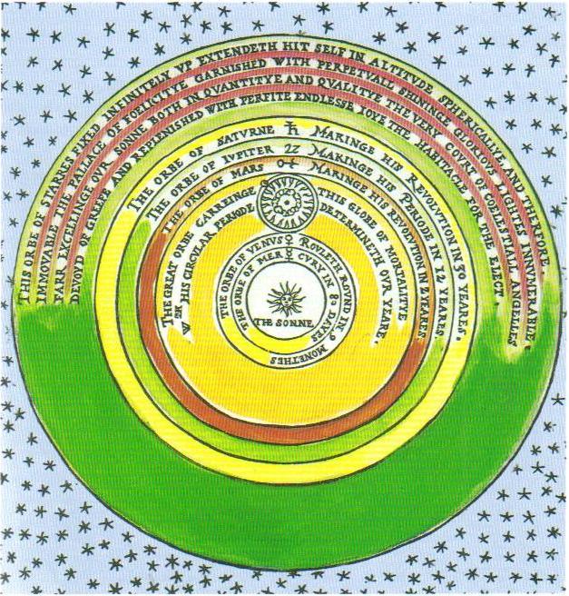 Les étoiles ne sont plus réparties à la surface d'une sphère mais disséminées dans l'espace