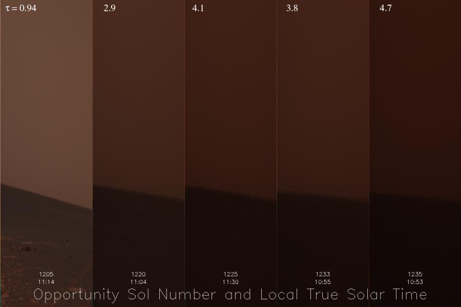 Effet de la tempête sur la clarté de l'atmosphère martienne au dessus d'Opportunity