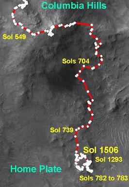 Mars: le trajet de Spirit lors de ces 1000 derniers sols