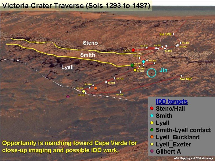 Mars / Opportunity: trajet interne au cratère Victoria jusqu'au sol 1487 (2 avril 2008)