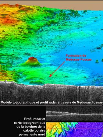 Structure interne de la formation Medusae Fossae, Mars