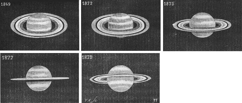 Cinq aspects de Saturne dessinés par Camille Flammarion entre le solstice d'été boréal de 1869, l'équinoxe d'automne boréal de 1877 et le début de l'automne boréal en 1879