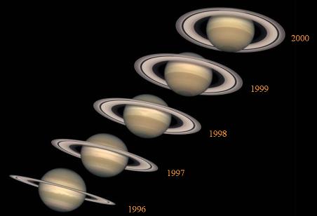 Variation d'aspect de Saturne vu depuis la Terre pendant le printemps austral saturnien entre 1996 et 2000