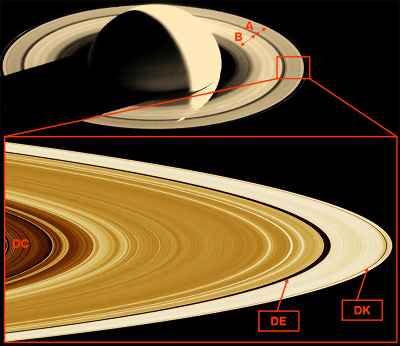 Montage d'images de la mission Cassini localisant les anneaux A et B de Saturne et les principales divisions
