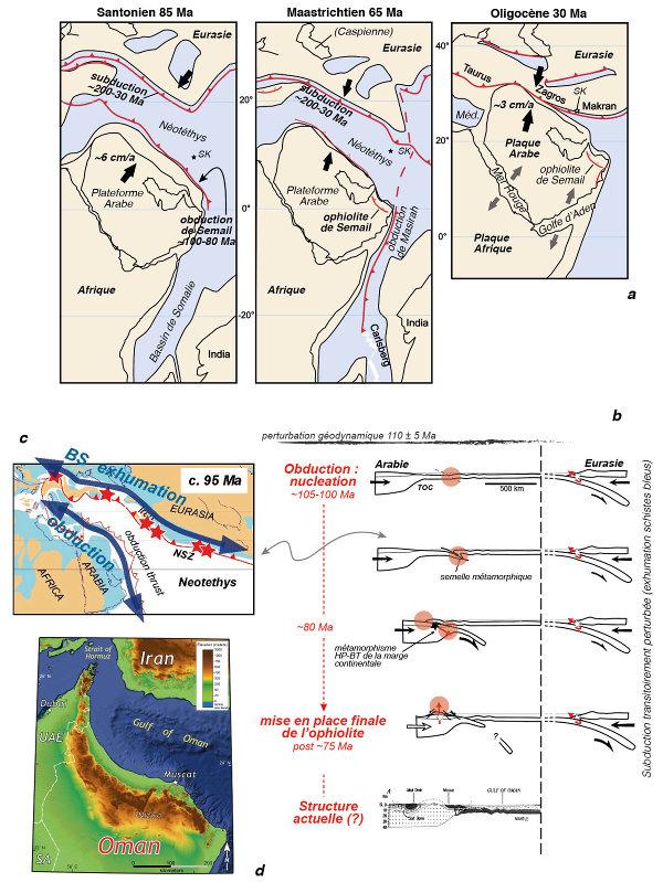 Convergence Arabie-Eurasie, évolution géodynamique avec apparition d'une subduction intra-océanique