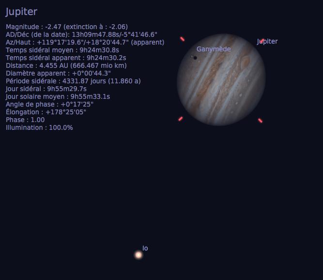 Transit de Ganymède et de son ombre sur Jupiter, tel qu'observable depuis la Terre dans un télescope la nuit de l'opposition, le 7 avril 2017, vers 22h