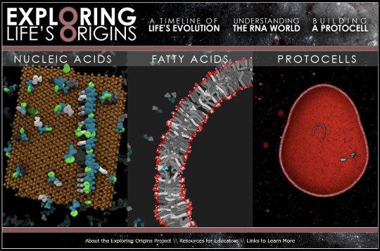 Exemple de schémas illustrant les domaines de recherche actuels pour passer des molécules prébiotiques à la cellule la plus simple soit-elle