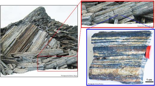 Les fers rubanés de l'Archéen ancien à Isua, Groenland