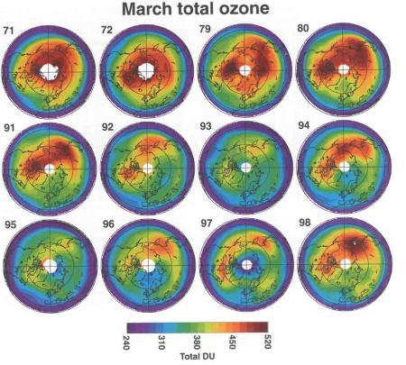 Projections stéréographiques polaires des moyennes mensuelles d'ozone total (en unités Dobson ou «Total DU») en mars au-dessus des régions arctiques de 1971 à 1998