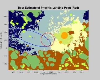 Mars: meilleure estimation (le 26 mai au matin) du site d'atterrissage de Phoenix (dans le cercle rouge)