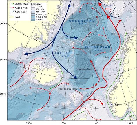 Carte des courants marins au large de la Norvège, de l'Islande et du Groenland